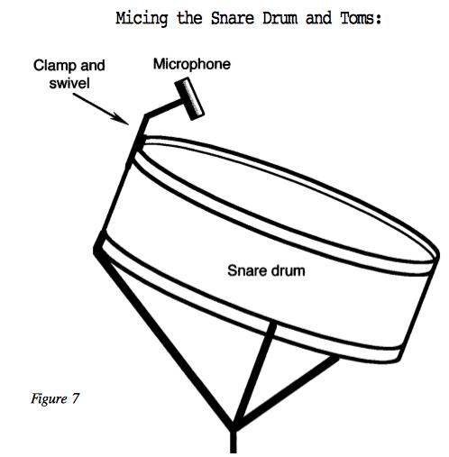 the art of drum mic